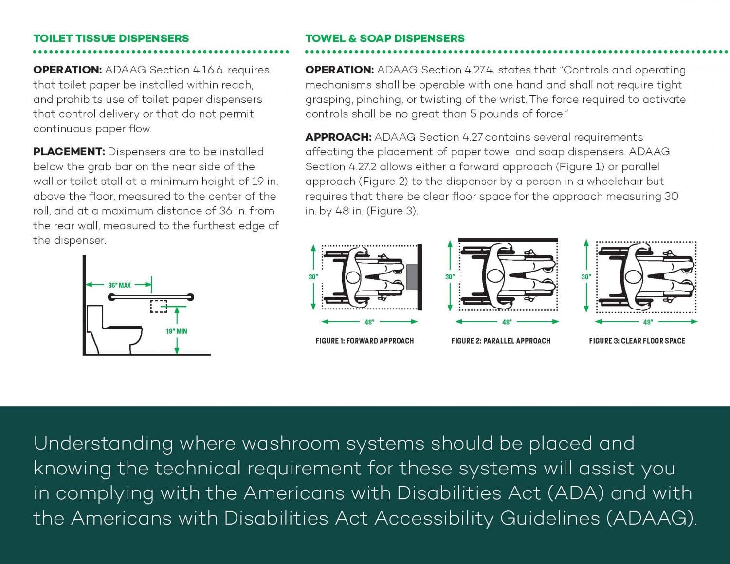 Washroom ADA Compliance Guide